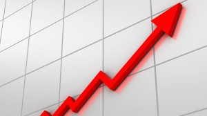 chart economy growth