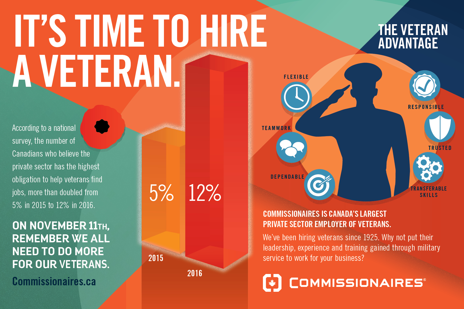 commissionaires-infographic-18-HR