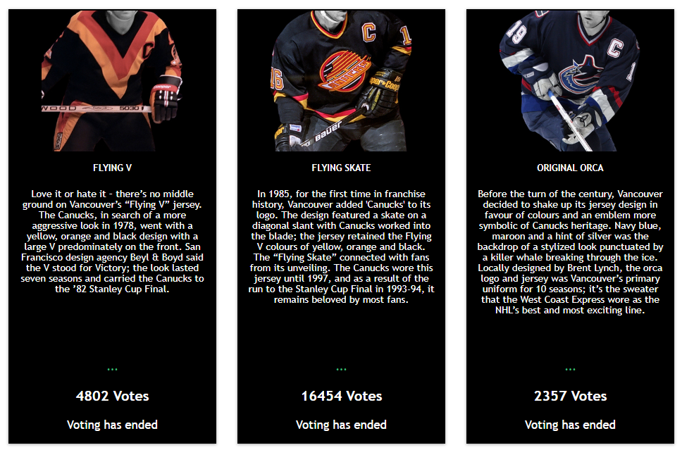 brand new ef99f 07bbc Canucks fans chose Flying Skate jersey to celebrate team's ...