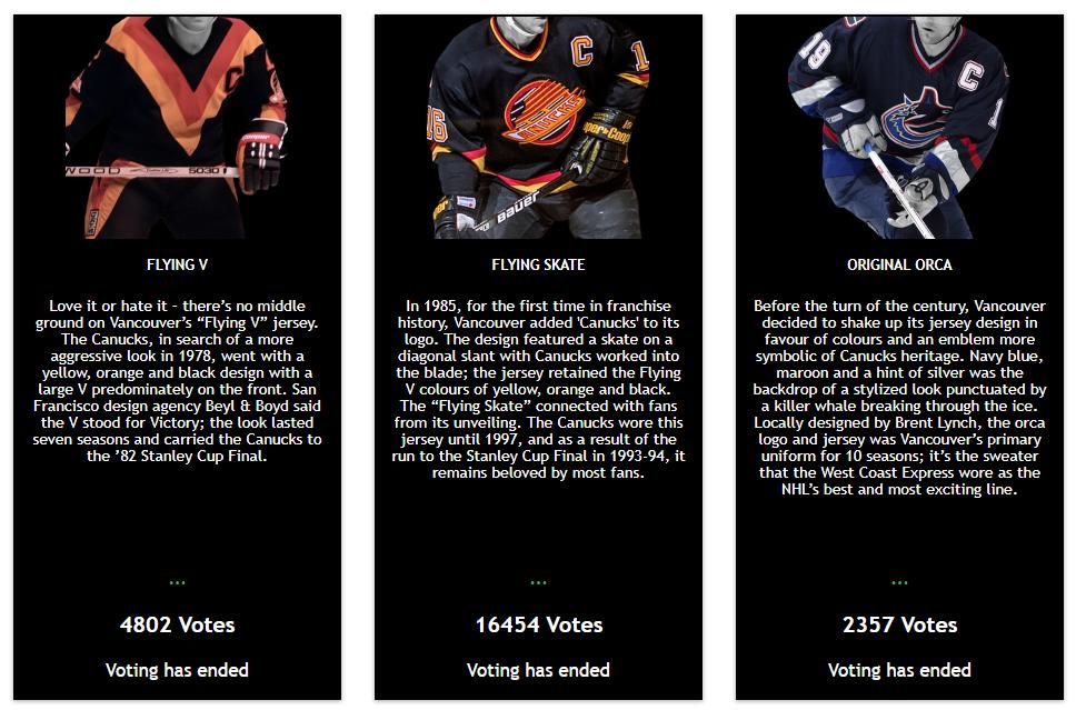 brand new fac6e fecb9 Canucks fans chose Flying Skate jersey to celebrate team's ...
