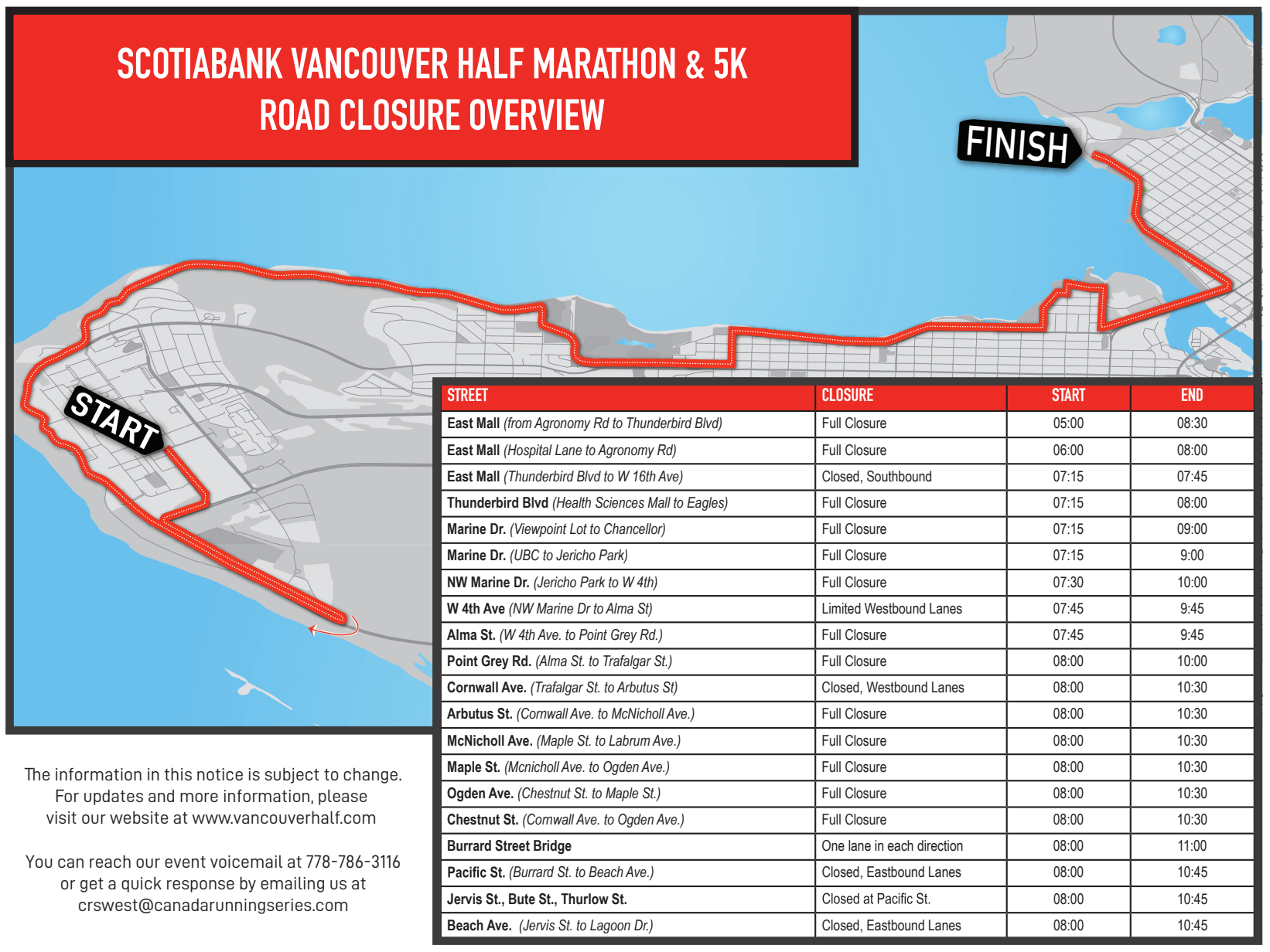 Watch for road closures as Scotiabank Vancouver Half