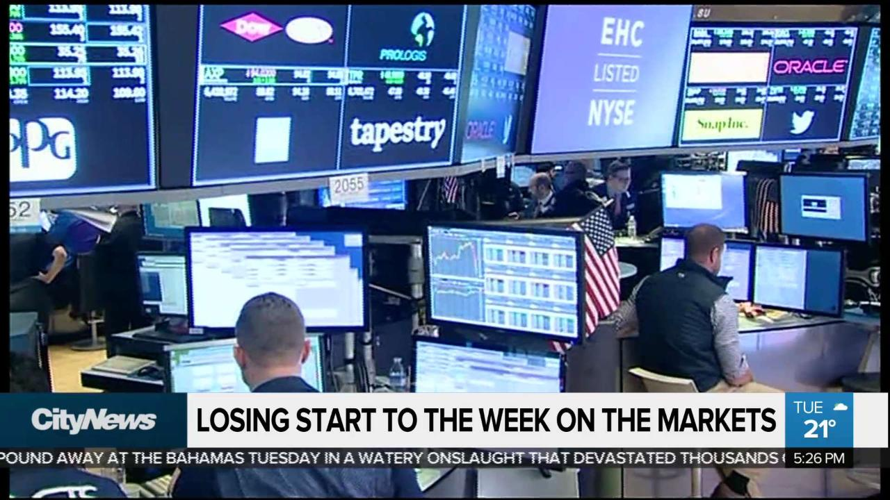 Business Report: Markets start off the week with losses